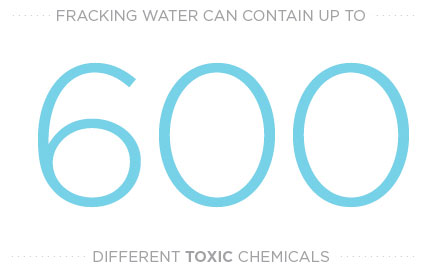 Fracking Water can contain up to 600 Different Toxic Chemicals