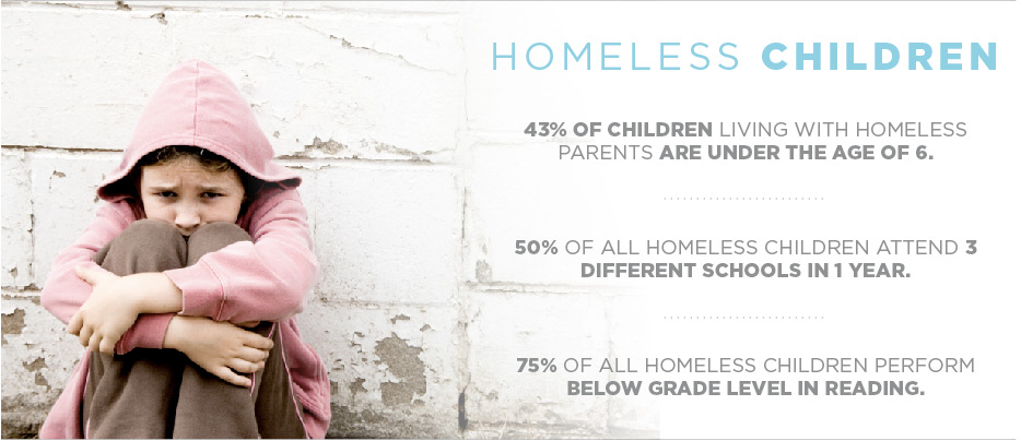 The Unfortunate Truth about Homeless Children